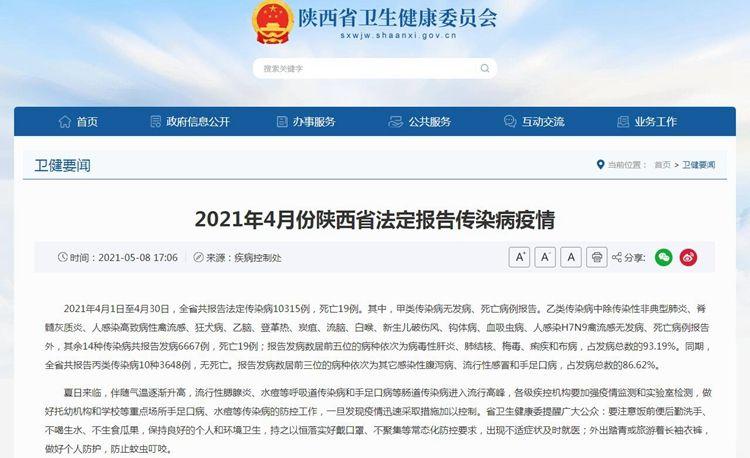 4月份陕西报告法定传染病疫情10315例 死亡19例