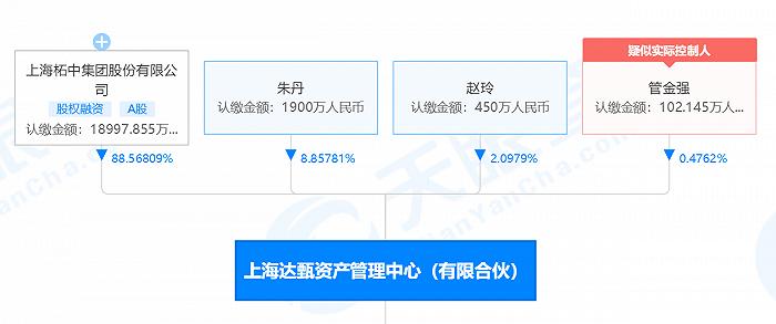 """7连板 """"股神""""柘中股份股价翻倍市值大涨44亿"""