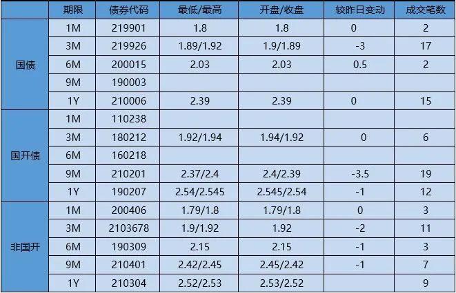 【银华基金】交易日报 2021-6-10
