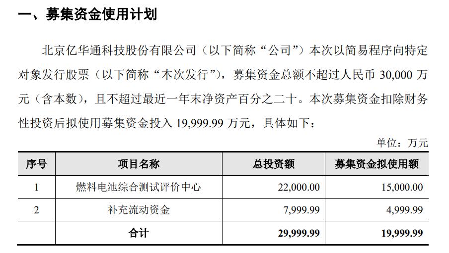 亿华通拟定增募资不超2亿元 发行对象包括UBS、北汽新动能等