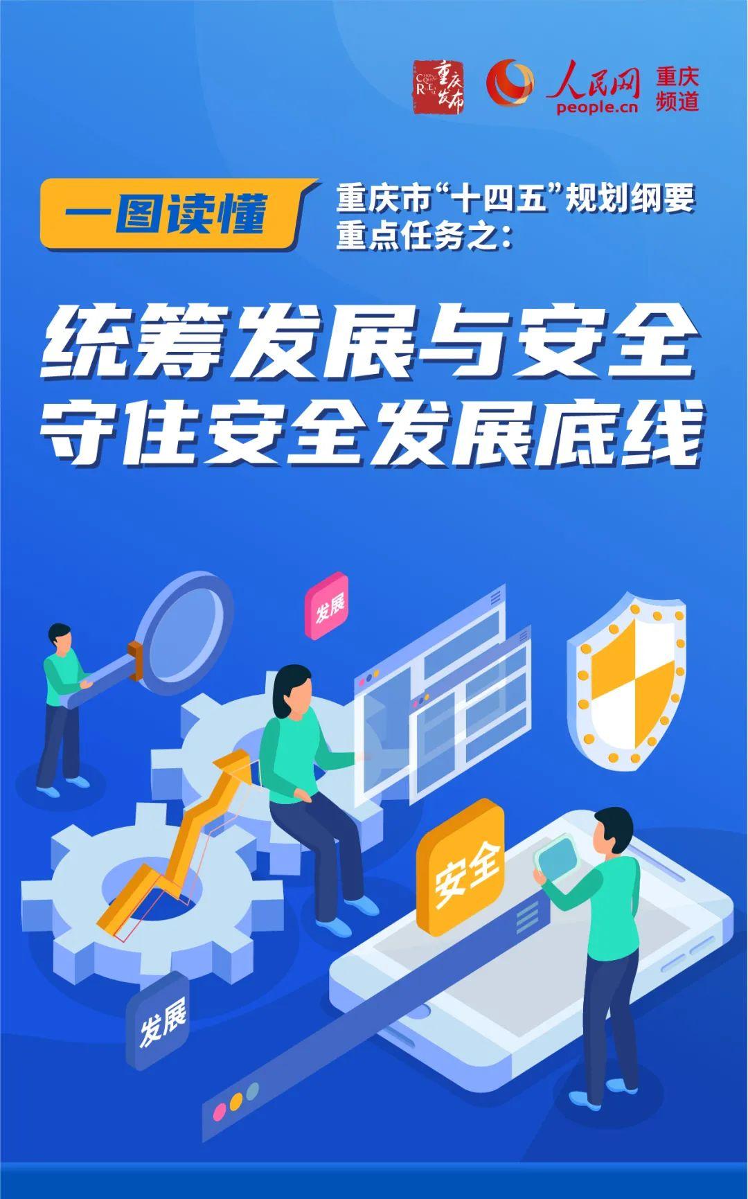 重庆如何安全发展?一图看懂!