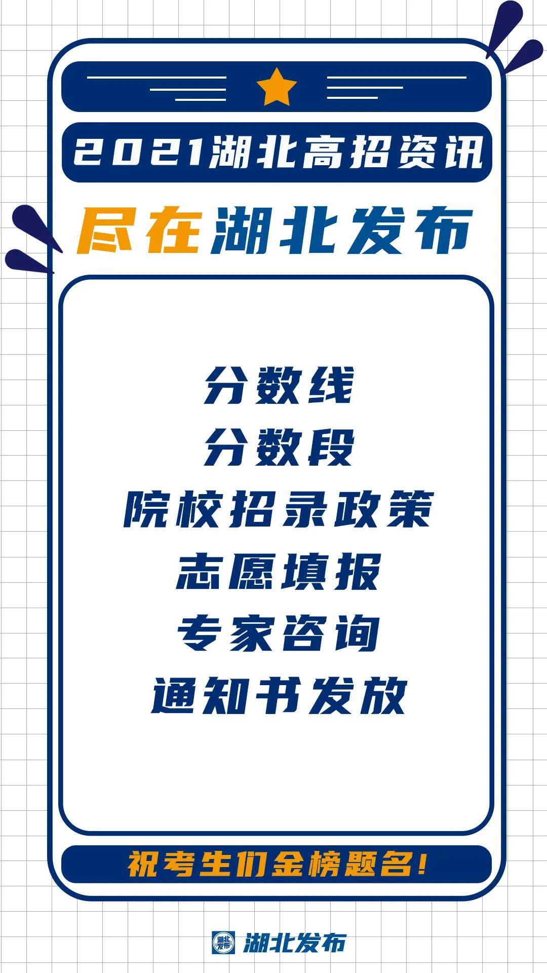湖北省2021年美术类与设计学类高考成绩一分一段表发布