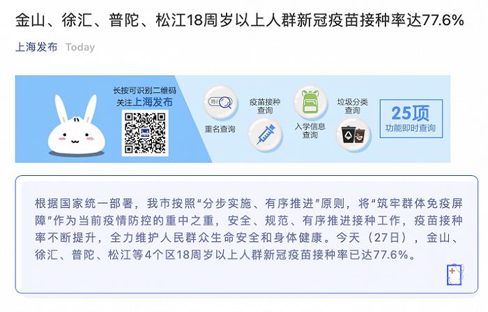 上海:金山、徐汇、普陀、松江18周岁以上人群新冠疫苗接种率达77.6%