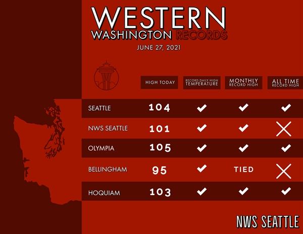 西雅图等地27日最高温度。图片来源:西雅图气象局