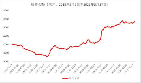 中融基金:汇率难以成为推动市场的核心因素
