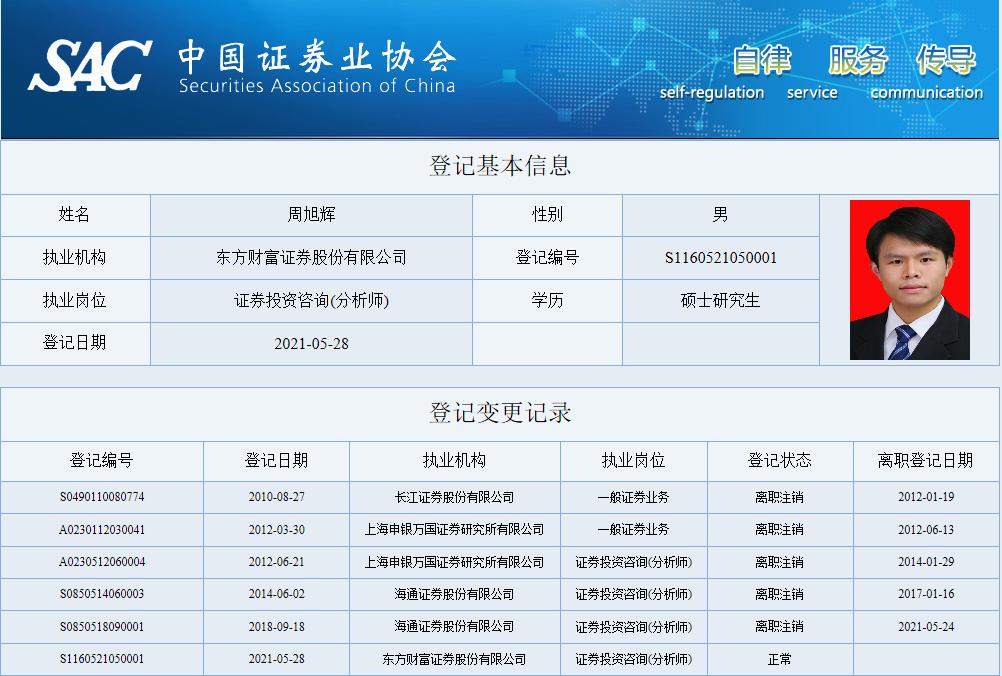海通证券明星分析师周旭辉加盟东方财富证券 担任