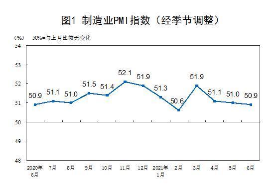 保供稳价显效:制造业价格快速上涨得到初步遏制
