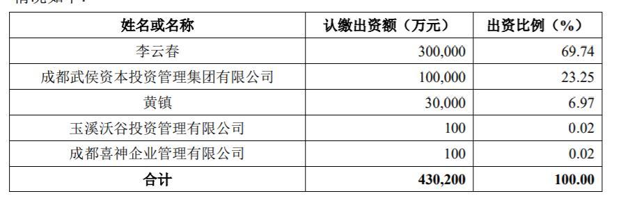 沃森生物:董事长李云春再次向其控股的这家新公司转让了股份
