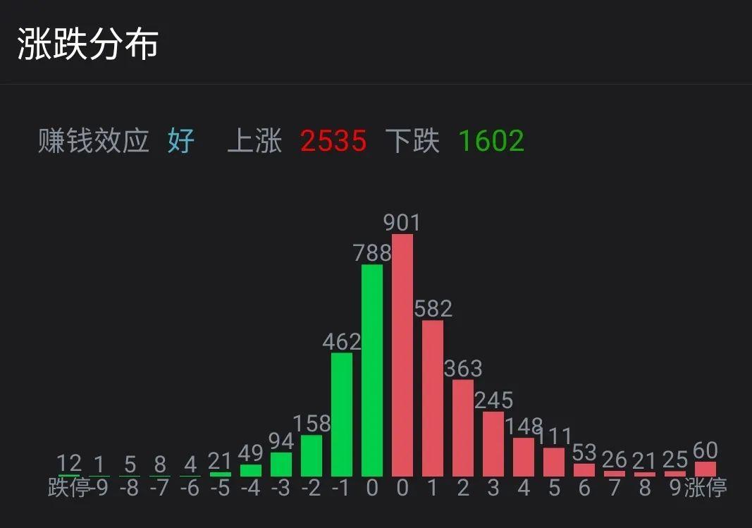 半导体、白酒股再起热潮,景顺长城:市场四大担忧已逐渐缓解,成长板块有望重回主线