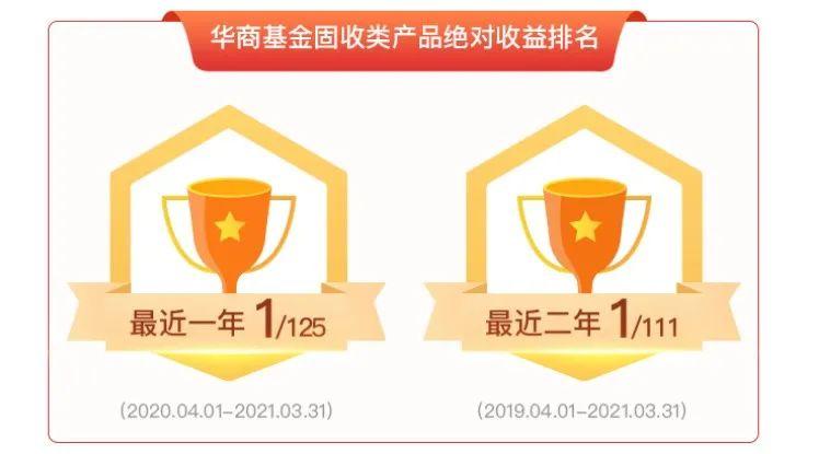固收+丨近1年业绩排名前十 华商信用增强持续发力
