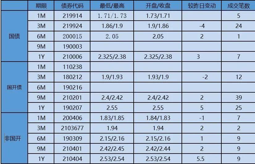 【银华基金】交易日报 2021-6-7