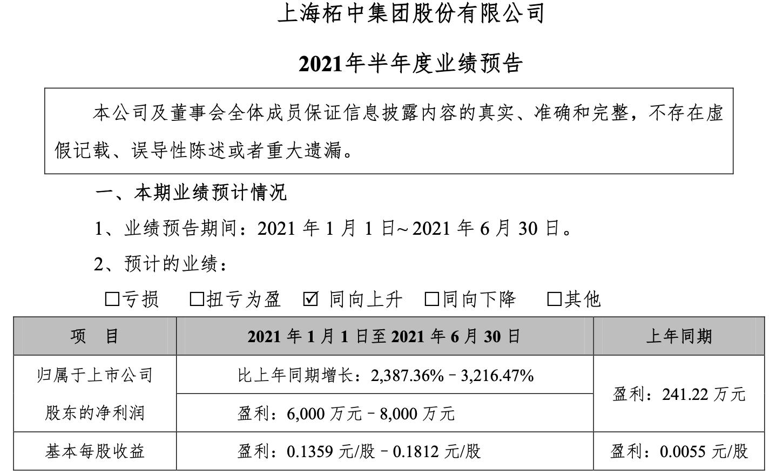 """柘中股份六月已斩获""""五连板"""" 上半年业绩最高预增3200%"""