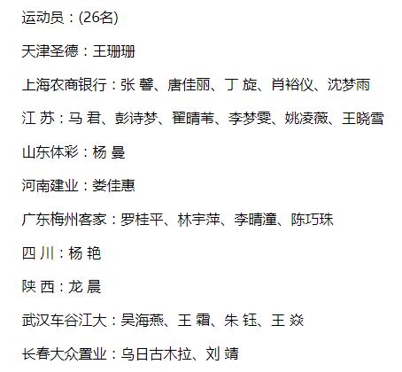 杏悦,中国女足奥运集训26人名杏悦单王霜吴海燕图片