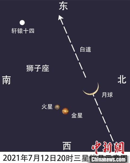 7月12日现三星伴月奇观 中国各地均有机会见到