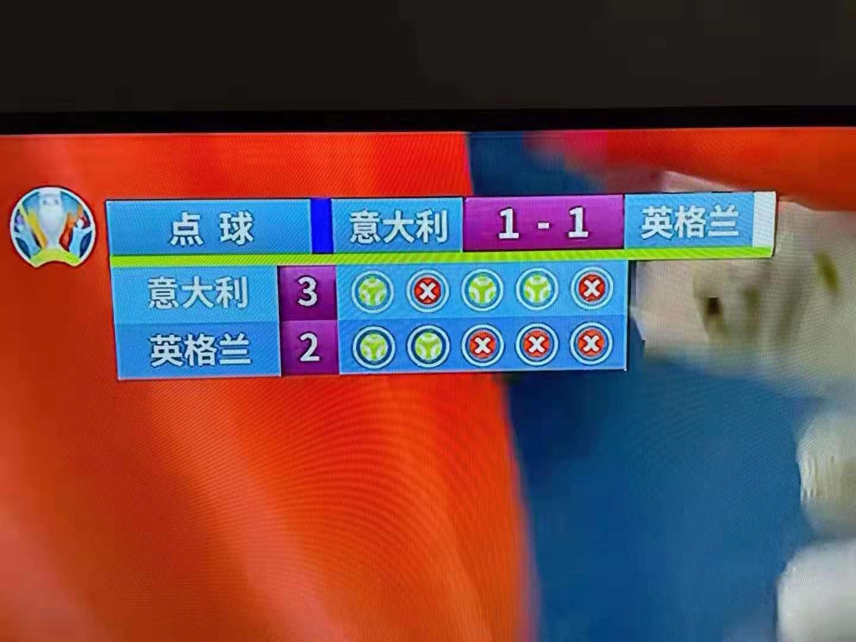 点球大战险胜英格兰队,意大利队夺得欧锦赛冠军