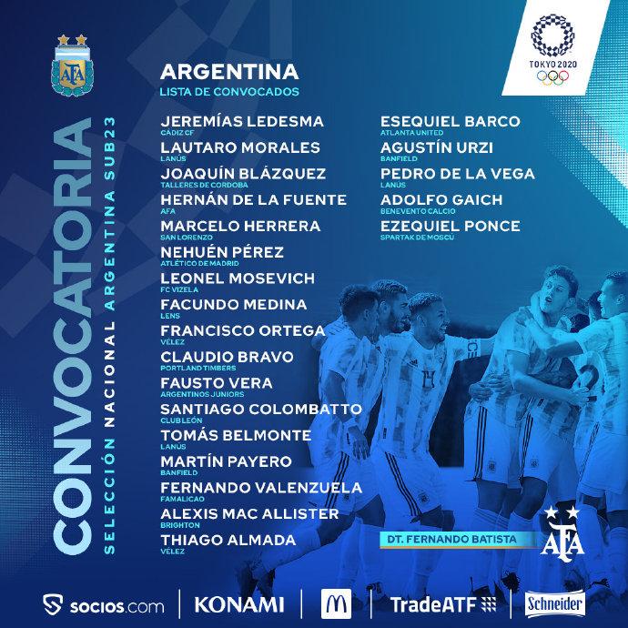 阿根廷国奥22人大名单公布,将出战东京奥运会