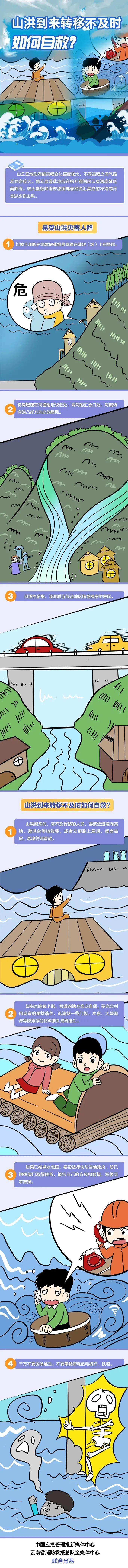 注意!注意!重庆多地将出现暴雨、局地大暴雨!