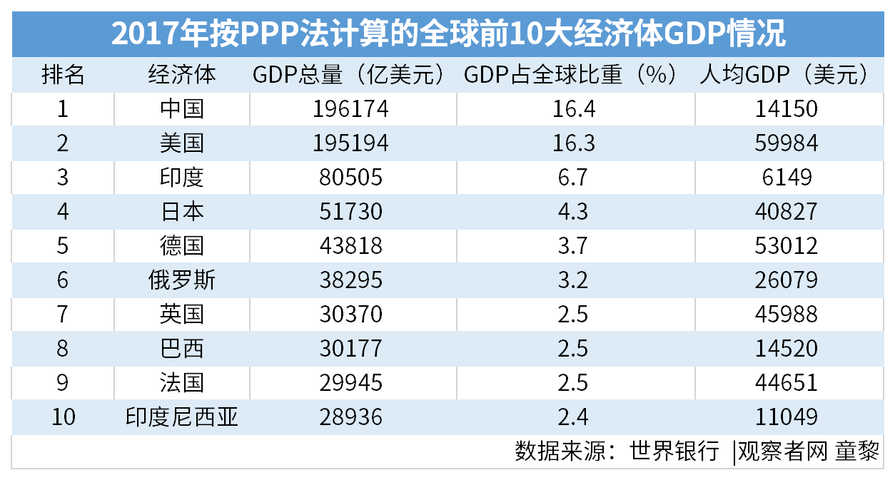 """美媒急了:中国或走日本老路,""""永远第二"""""""