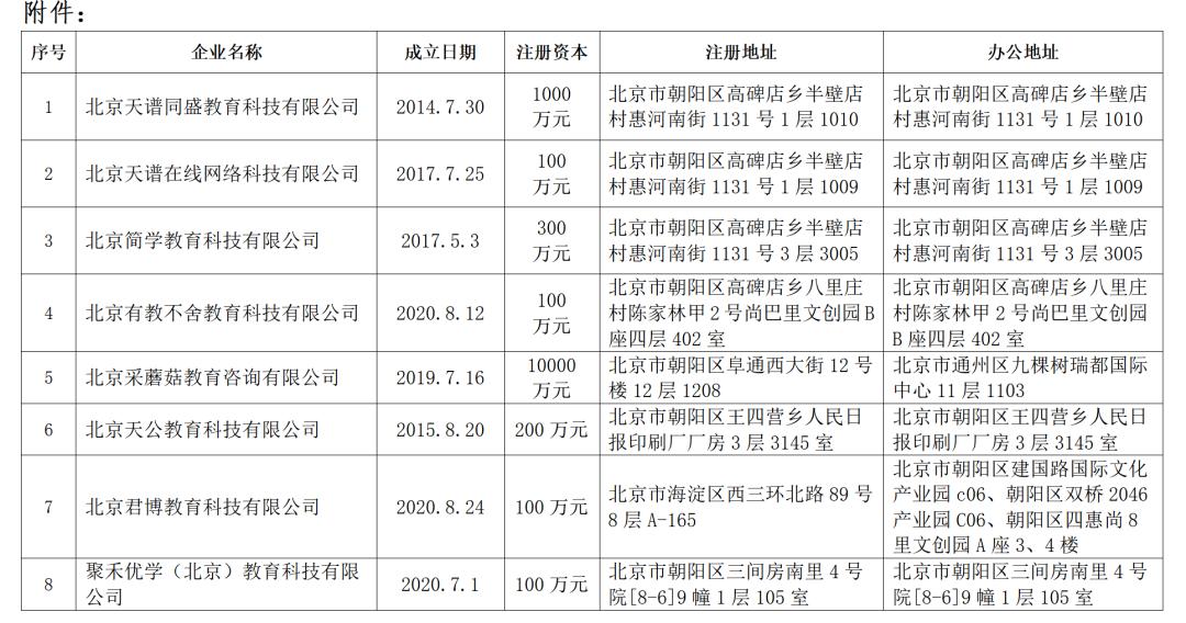 北京8家培训机构因预付费问题涉嫌违法,相关人员被警方控制