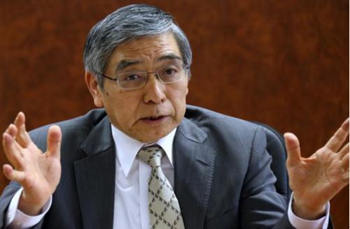 图 日本央行行长黑田东彦