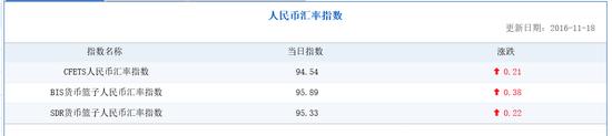 人民币汇率中间价12连跌 报6.8985 续创新低