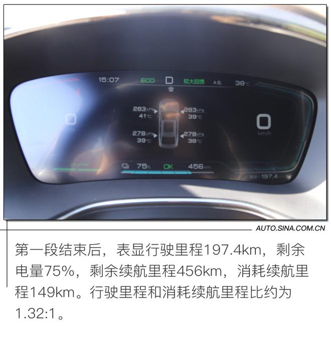 36度高温续航挑战 比亚迪汉EV长续航版实测