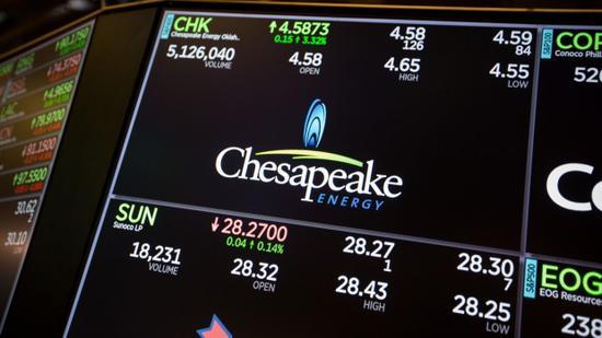 美国页岩油气生产商切萨皮克能源获准退出破产保护