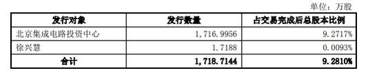 """同城游-光大证券首席经济学家彭文生:争论GDP是否""""保6""""的意义不大,数字经济将驱动未来十年"""
