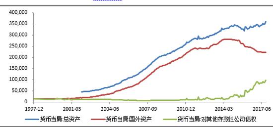 互联网金融--中国进入新时代 对经济与大类资产影响前瞻