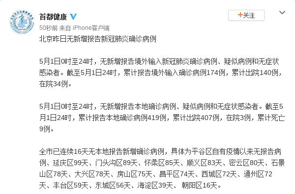 自然科学:北京5月1日无新增报告新自然科学冠肺炎图片
