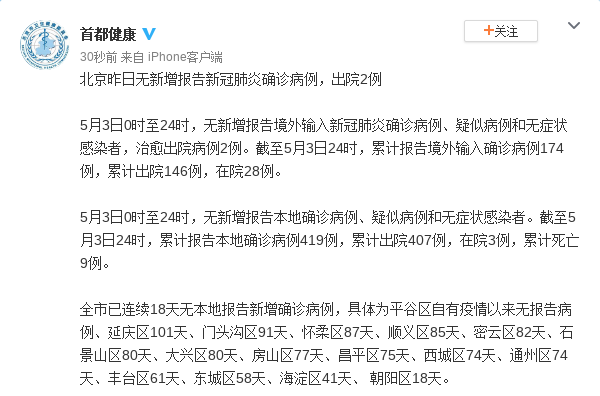 摩天开户北京3日无新增摩天开户报告新冠肺炎确图片
