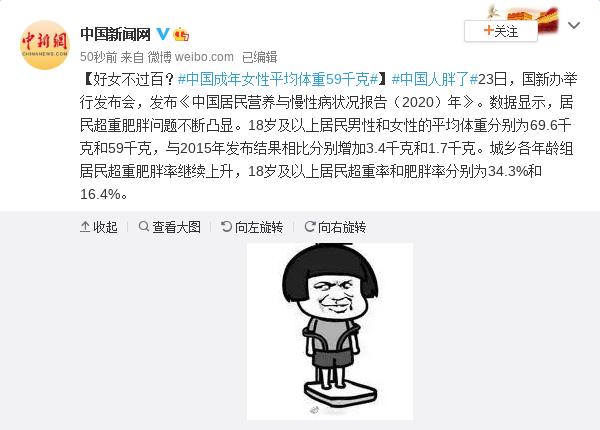 中国成年男性平均体重69.6千克 成年女性平均体重59千克图片