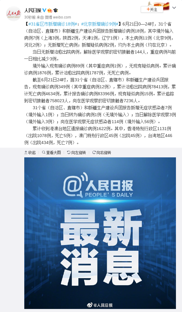 31省区市新增确诊18例:北京新增确诊9例图片