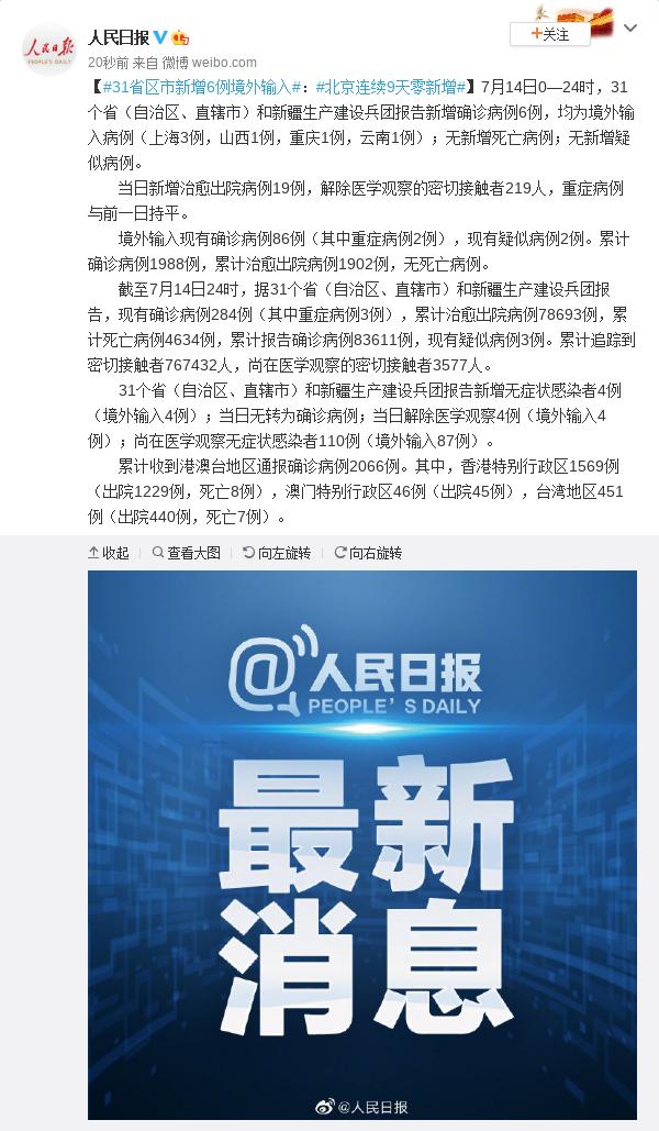 31省区市新增6例境外输入:北京连续9天零新增图片