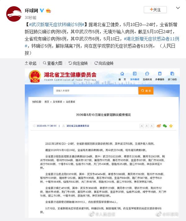摩天娱乐,武汉新增摩天娱乐无症状转确诊5例图片