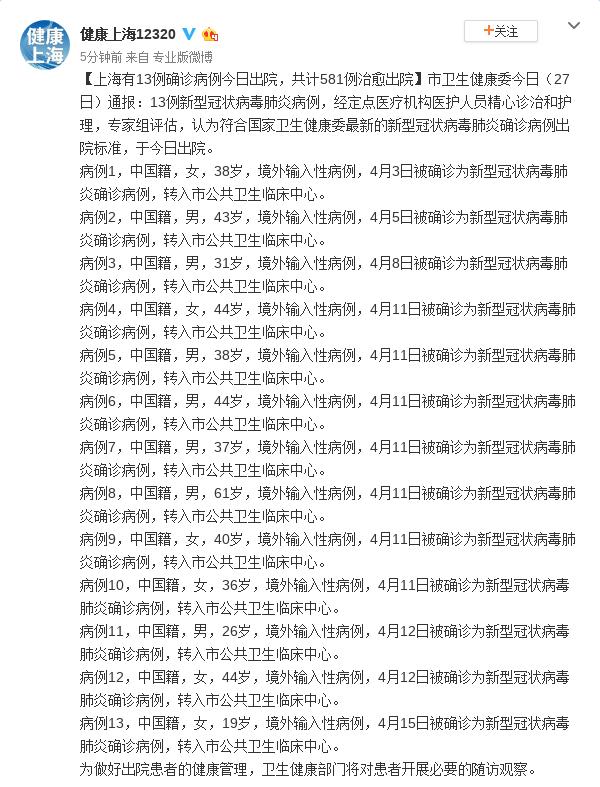 摩天官网:上海4月27日有13例确摩天官网诊病图片