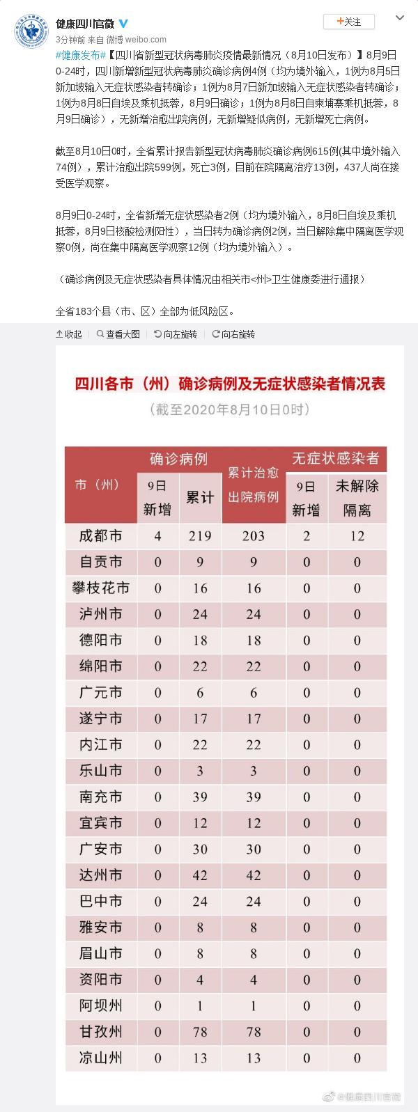 赢咖3娱乐官网:四川新增新冠肺炎确图片