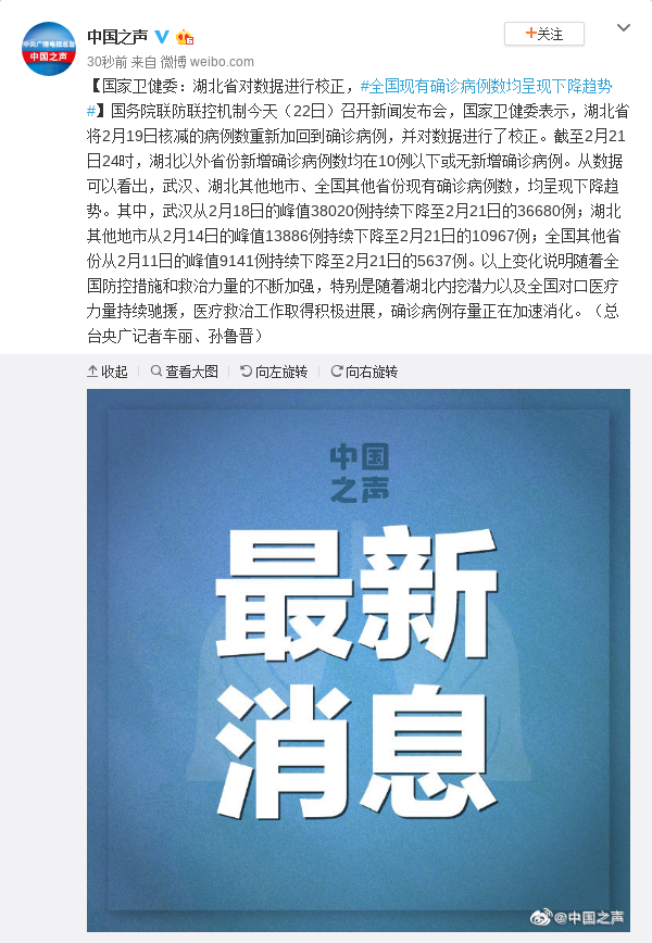 国家卫健委:湖北省对数据进行校正,全国现有确诊病例数均呈现下降趋势图片
