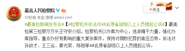 杏悦:最高检检杏悦察机关对48名原省部级以图片