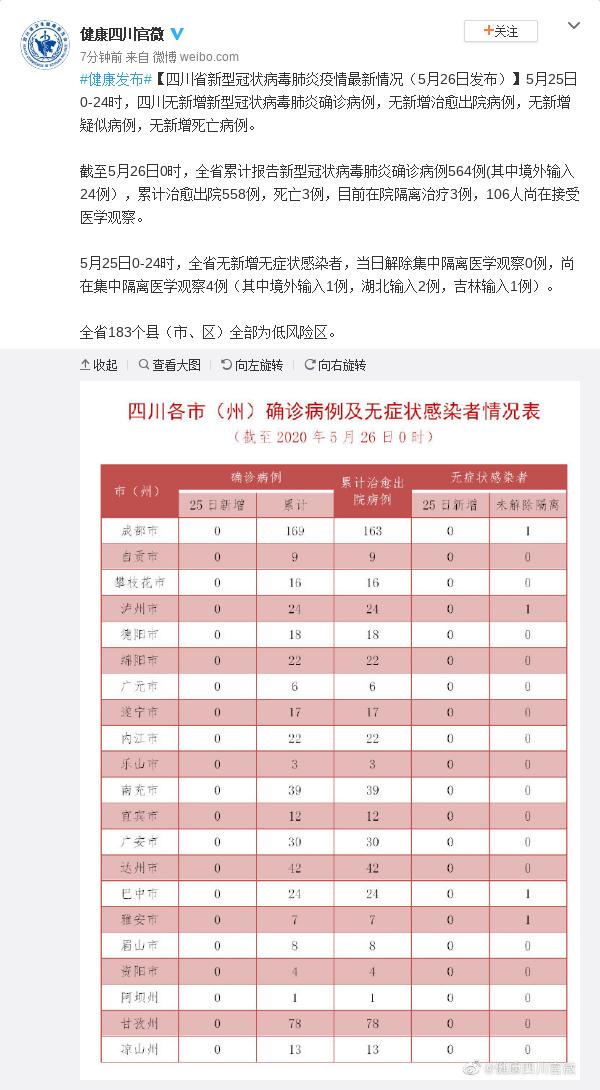 5月25日四川省新型冠状病毒肺炎疫情最新情况图片