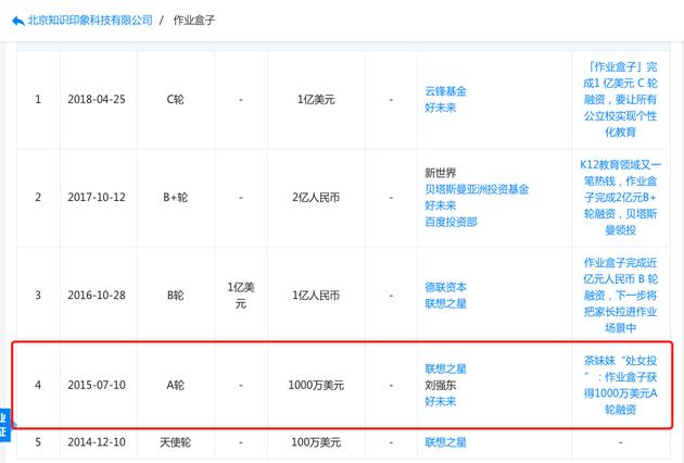 """刘强东退出章泽天处女投公司""""作业盒子""""的照片 - 3"""