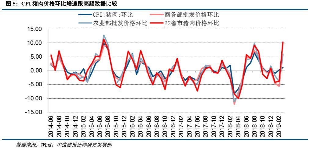 经济分析_一季度吴中区经济统计分析