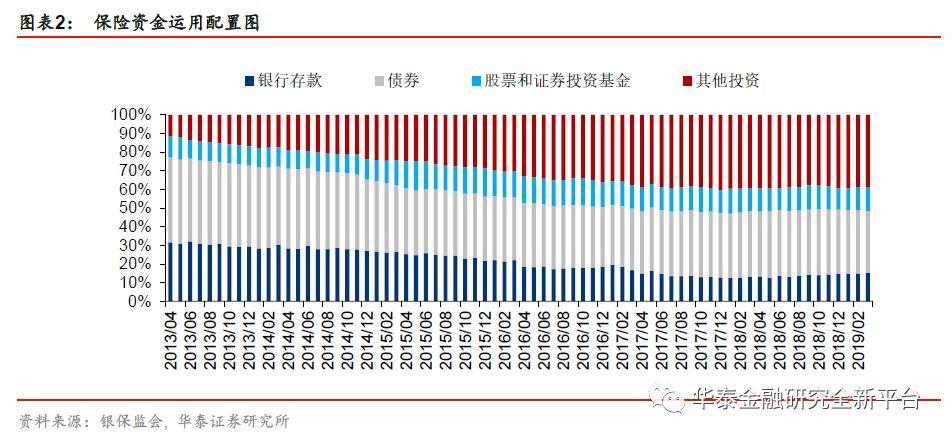 2019经济改革_一季报靓丽 改革发展提速,紧握优质金融股 2019金融动态第18期
