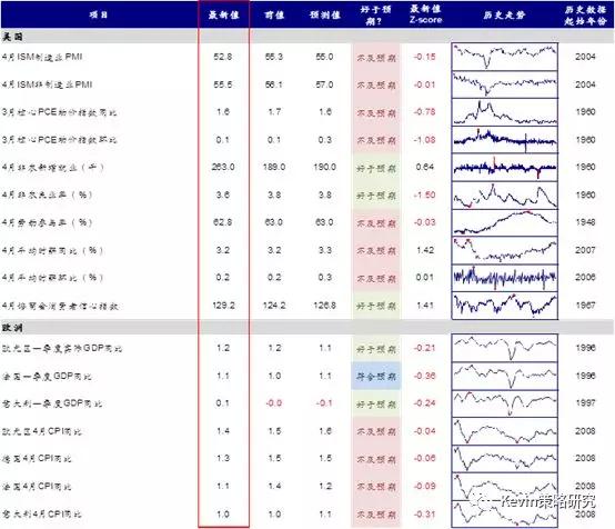 2019日本经济数据_据美国经济分析局(BEA)4月29日公布的数据,3月美国核心个人消...