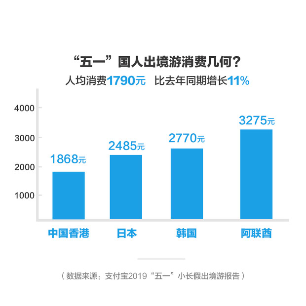什么是人均支付件数_白带是什么图片