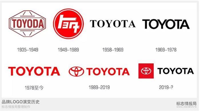 更加扁平化 丰田汽车发布全新LOGO样式