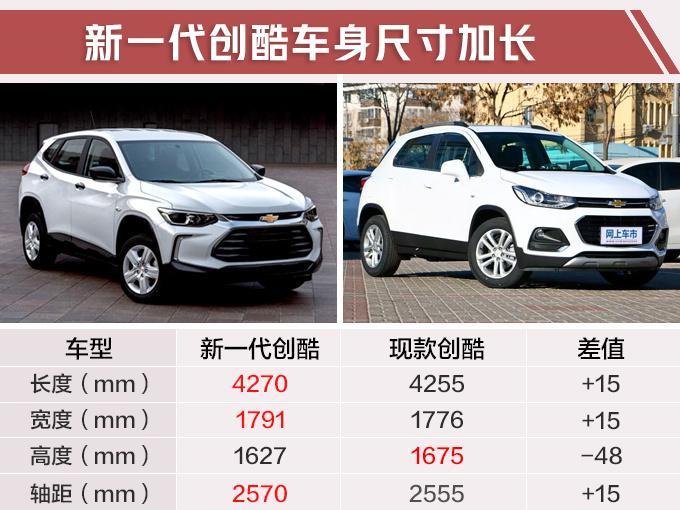 再等半个月就能买 15款新车抢先看 SUV多达10款