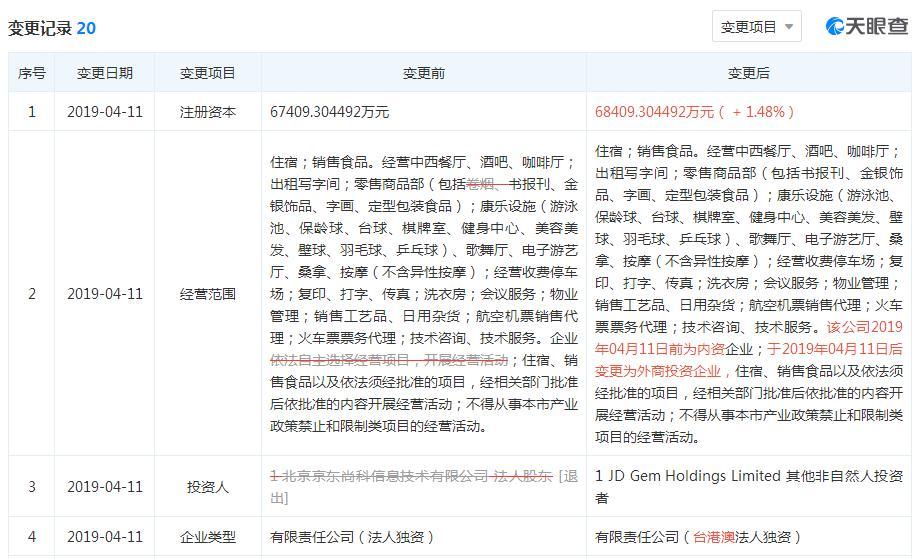 http://www.110tao.com/dianshangrenwu/31523.html