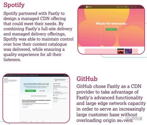 Fastly上市首日股价上涨50% 科技IPO市场迎来高潮
