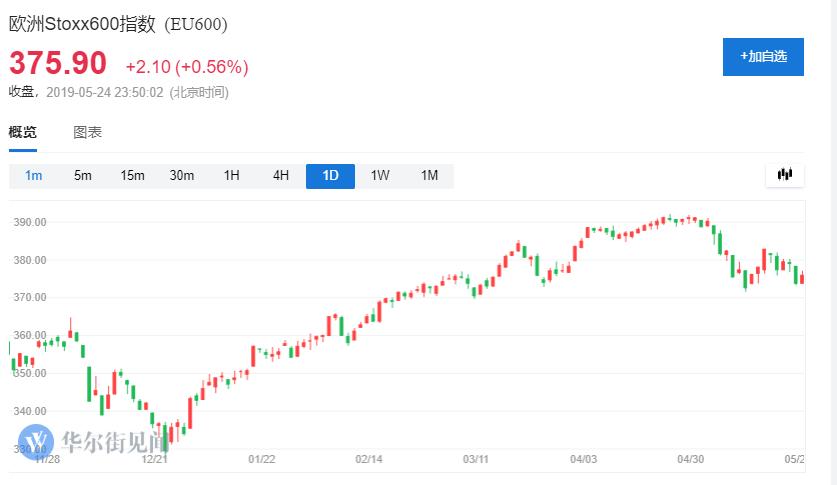2019经济趋势_展望2019 经济趋势及其对黄金的影响